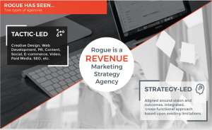 Roge is a revenue focus strategic marketing agency