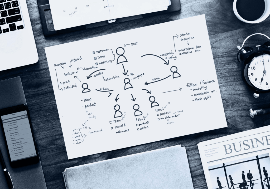 a business process written in pen on paper - Business Growth with Rogue
