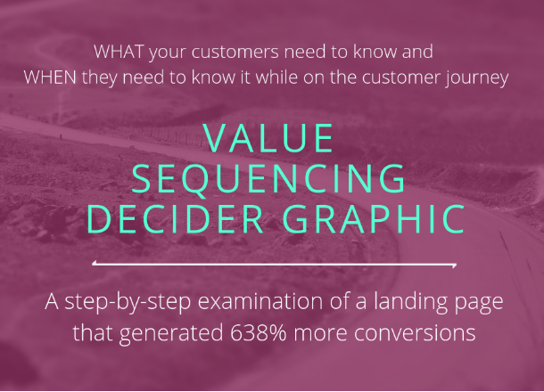 value sequencing customer journey